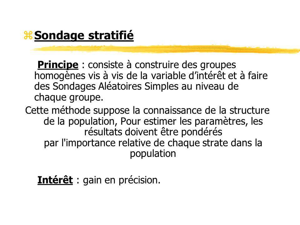 zSondage stratifié Principe : consiste à construire des groupes homogènes vis à vis de la variable dintérêt et à faire des Sondages Aléatoires Simples