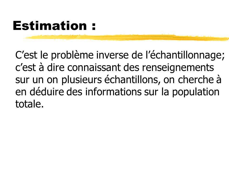 Estimation : Cest le problème inverse de léchantillonnage; cest à dire connaissant des renseignements sur un on plusieurs échantillons, on cherche à e