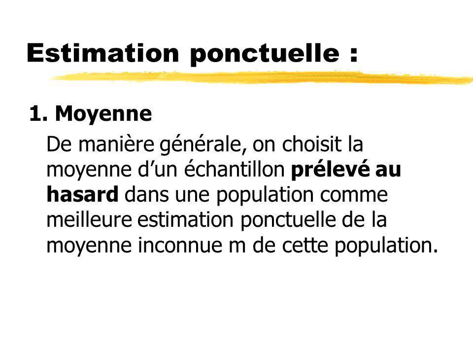 Estimation ponctuelle : 1. Moyenne De manière générale, on choisit la moyenne dun échantillon prélevé au hasard dans une population comme meilleure es