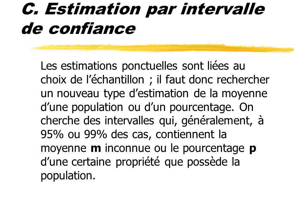 C. Estimation par intervalle de confiance Les estimations ponctuelles sont liées au choix de léchantillon ; il faut donc rechercher un nouveau type de