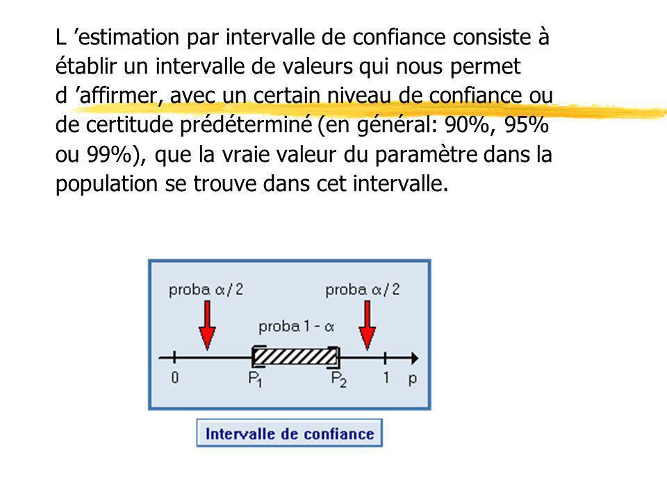 L estimation par intervalle de confiance consiste à établir un intervalle de valeurs qui nous permet d affirmer, avec un certain niveau de confiance o