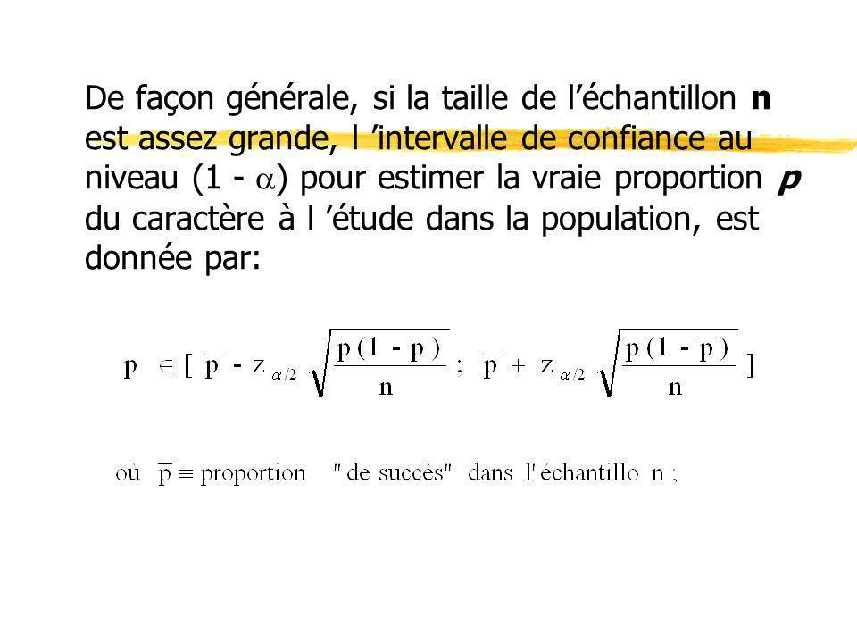 De façon générale, si la taille de léchantillon n est assez grande, l intervalle de confiance au niveau (1 - ) pour estimer la vraie proportion p du c