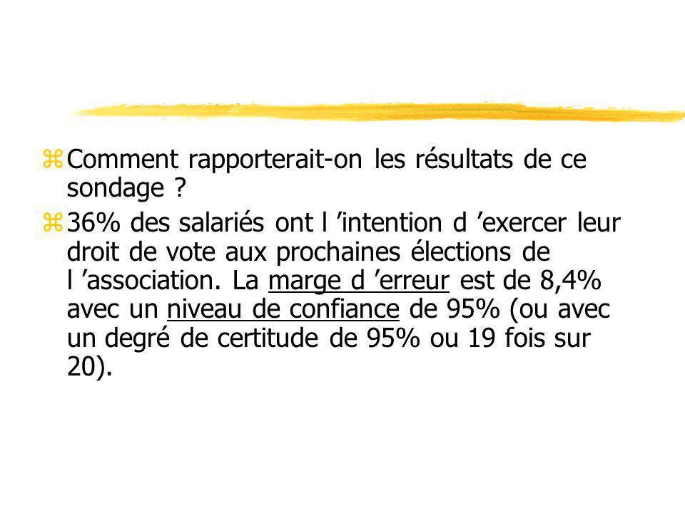zComment rapporterait-on les résultats de ce sondage ? z36% des salariés ont l intention d exercer leur droit de vote aux prochaines élections de l as