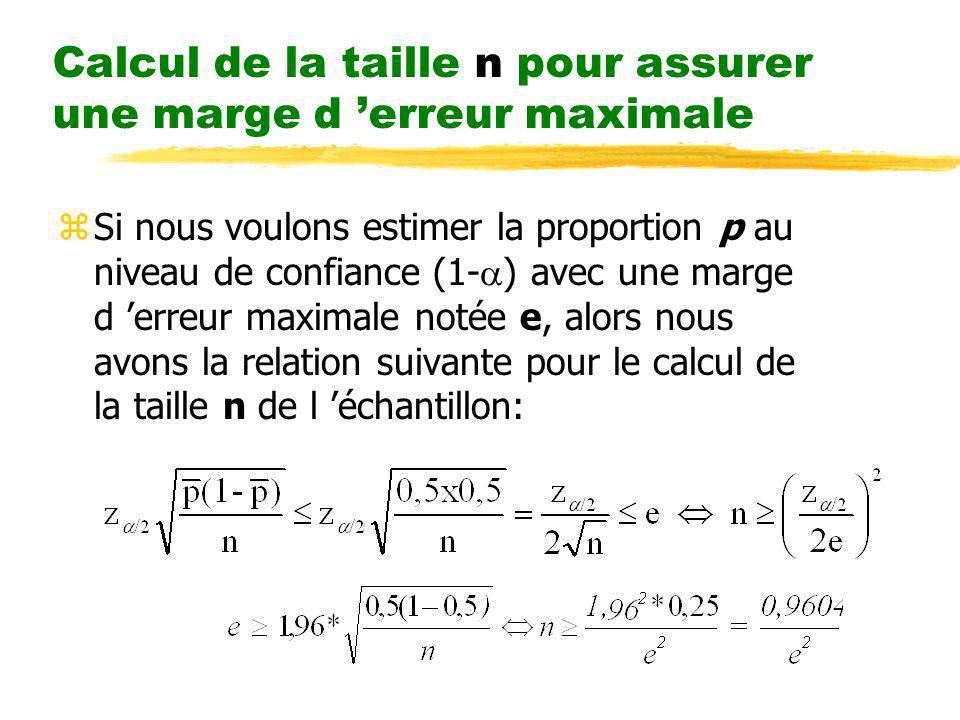 Calcul de la taille n pour assurer une marge d erreur maximale zSi nous voulons estimer la proportion p au niveau de confiance (1- ) avec une marge d