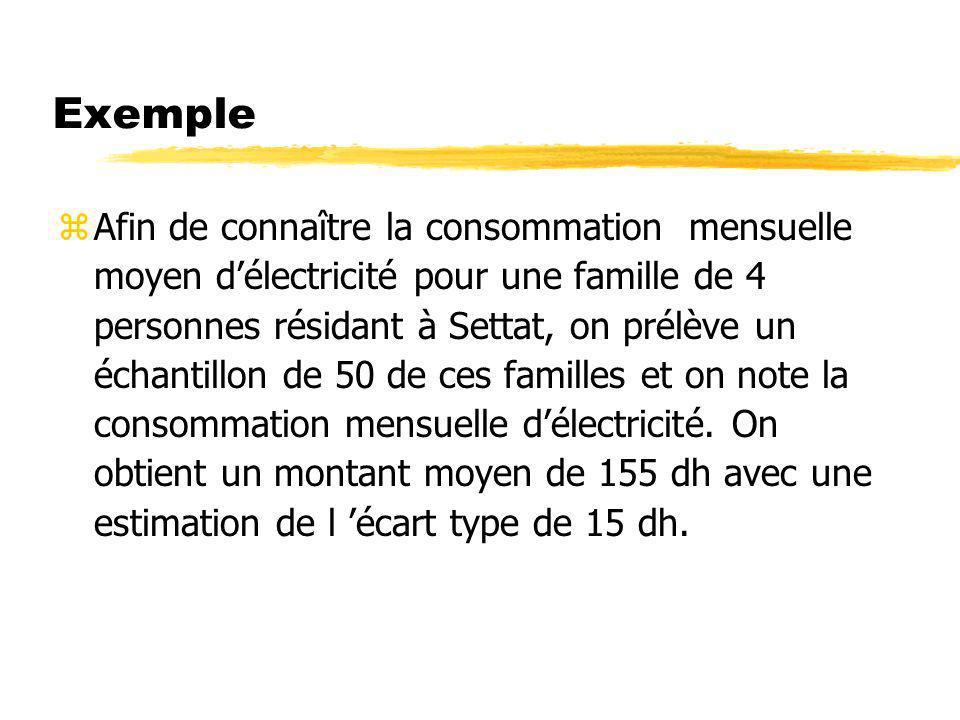 Exemple zAfin de connaître la consommation mensuelle moyen délectricité pour une famille de 4 personnes résidant à Settat, on prélève un échantillon d