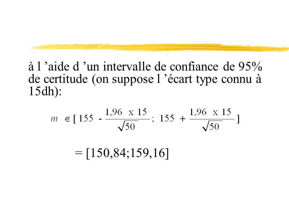 à l aide d un intervalle de confiance de 95% de certitude (on suppose l écart type connu à 15dh): = [150,84;159,16]