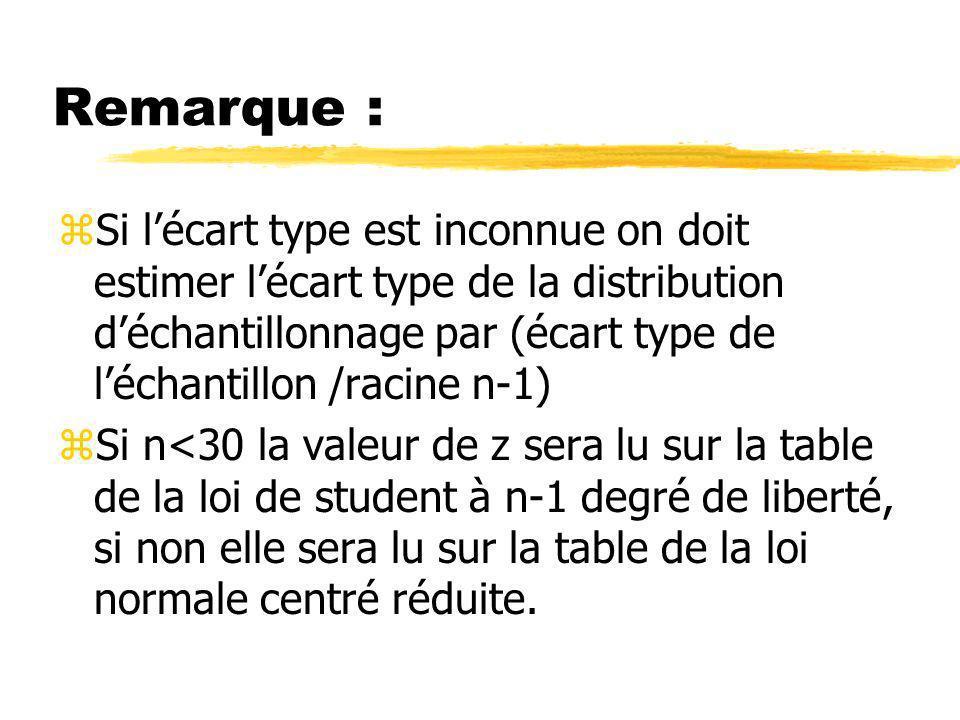 Remarque : zSi lécart type est inconnue on doit estimer lécart type de la distribution déchantillonnage par (écart type de léchantillon /racine n-1) z