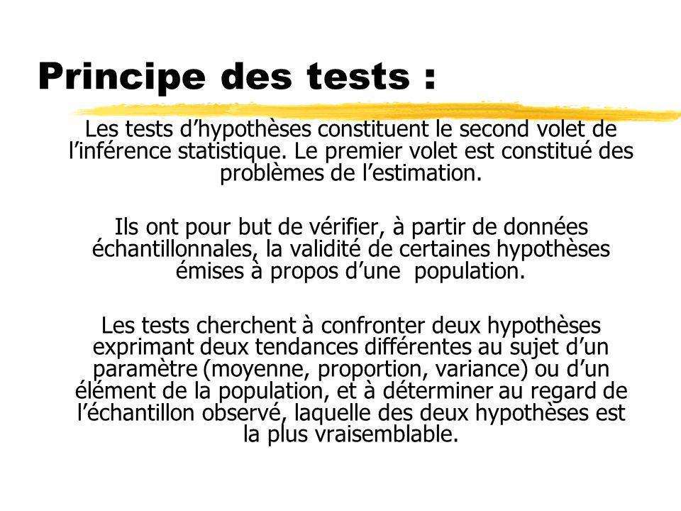 Principe des tests : Les tests dhypothèses constituent le second volet de linférence statistique. Le premier volet est constitué des problèmes de lest