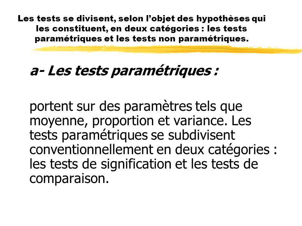 Les tests se divisent, selon lobjet des hypothèses qui les constituent, en deux catégories : les tests paramétriques et les tests non paramétriques. a