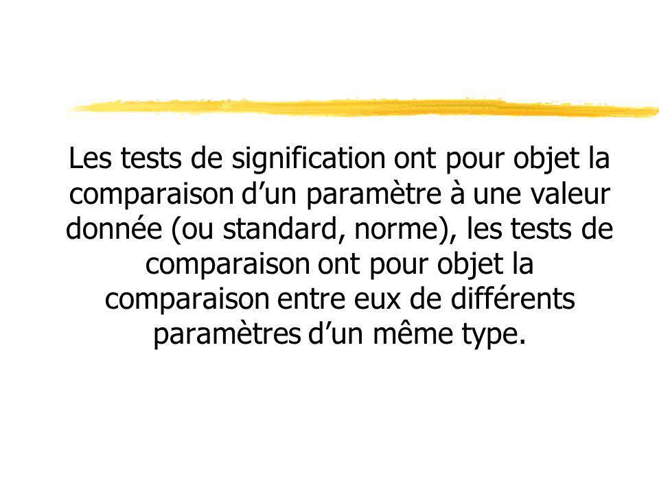 Les tests de signification ont pour objet la comparaison dun paramètre à une valeur donnée (ou standard, norme), les tests de comparaison ont pour obj