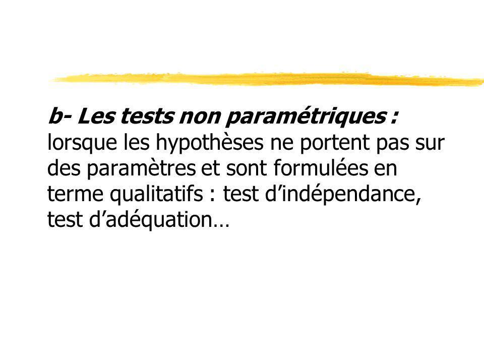 b- Les tests non paramétriques : lorsque les hypothèses ne portent pas sur des paramètres et sont formulées en terme qualitatifs : test dindépendance,