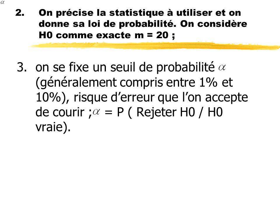 2.On précise la statistique à utiliser et on donne sa loi de probabilité. On considère H0 comme exacte m = 20 ; 3.on se fixe un seuil de probabilité (