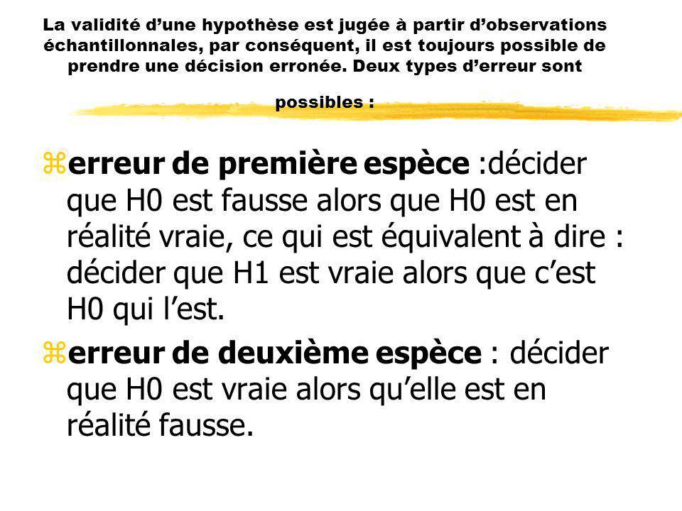 La validité dune hypothèse est jugée à partir dobservations échantillonnales, par conséquent, il est toujours possible de prendre une décision erronée