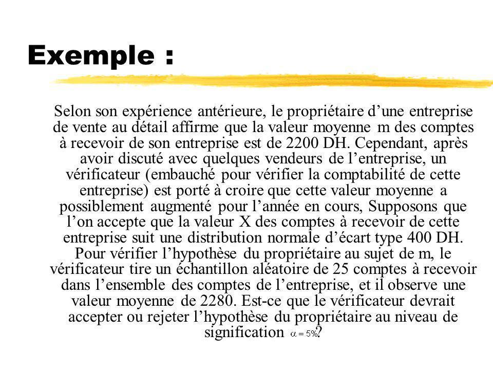 Exemple : Selon son expérience antérieure, le propriétaire dune entreprise de vente au détail affirme que la valeur moyenne m des comptes à recevoir d