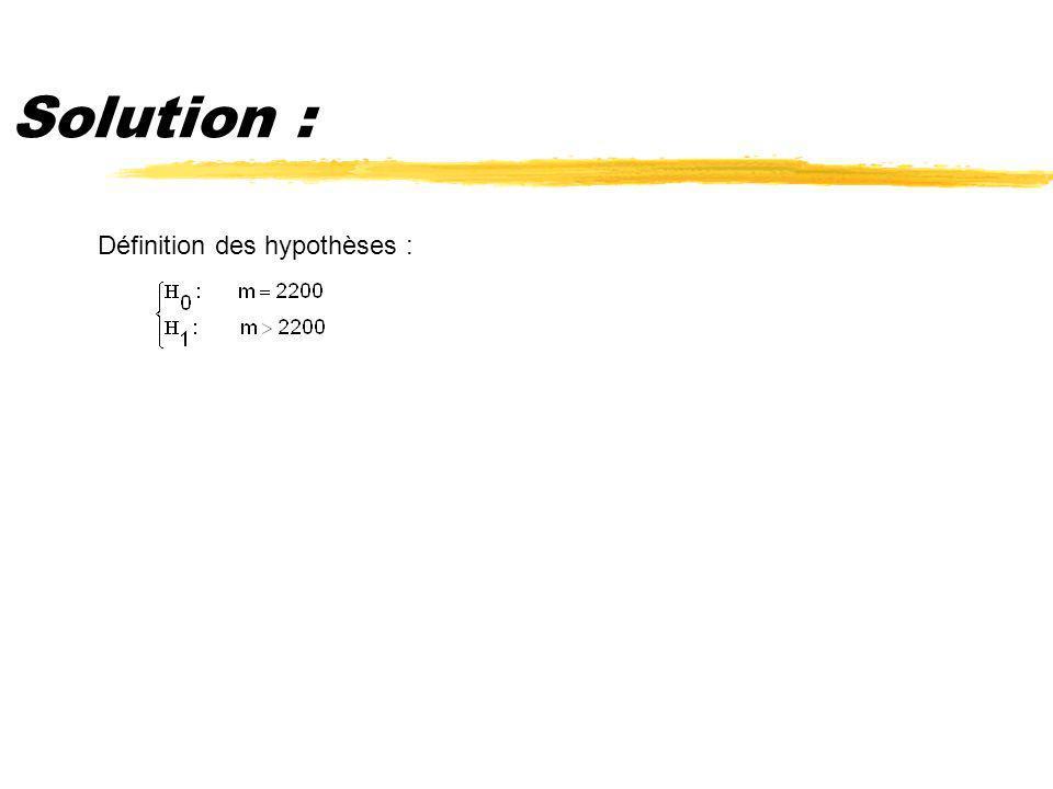 Solution : Définition des hypothèses :