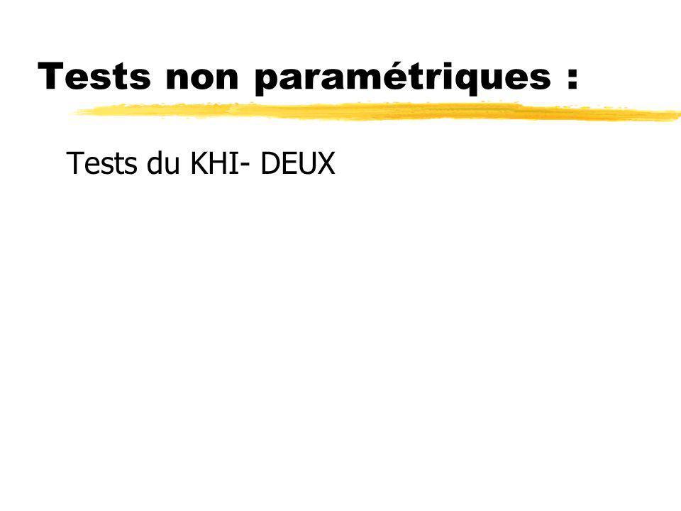 Tests non paramétriques : Tests du KHI- DEUX