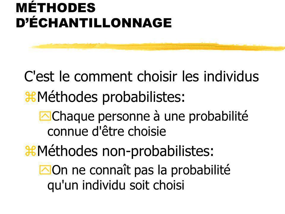 MÉTHODES DÉCHANTILLONNAGE C'est le comment choisir les individus zMéthodes probabilistes: yChaque personne à une probabilité connue d'être choisie zMé