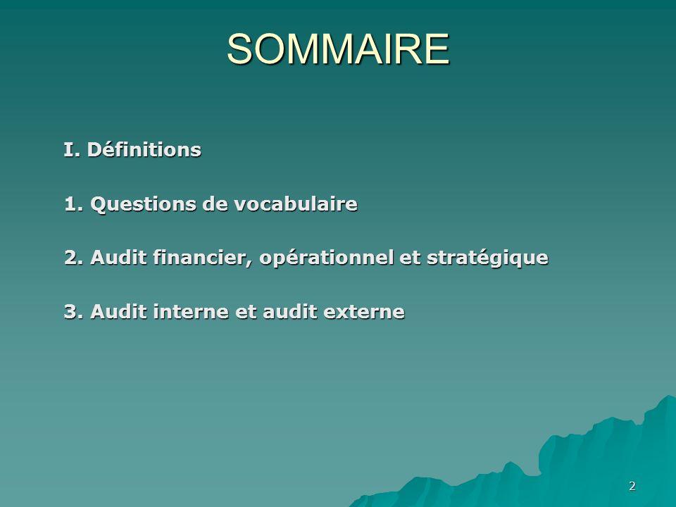 2 SOMMAIRE I. Définitions 1. Questions de vocabulaire 2.