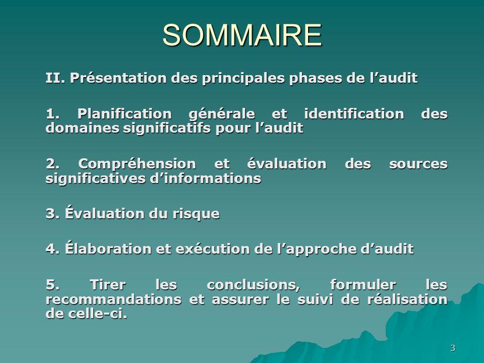 3 SOMMAIRE II. Présentation des principales phases de laudit 1.