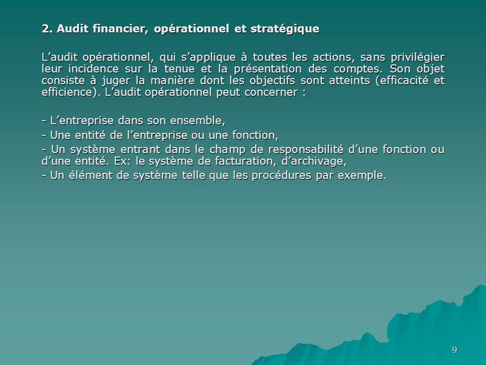 9 2. Audit financier, opérationnel et stratégique Laudit opérationnel, qui sapplique à toutes les actions, sans privilégier leur incidence sur la tenu