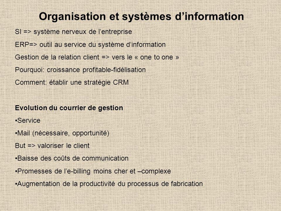 Organisation et systèmes dinformation SI => système nerveux de lentreprise ERP=> outil au service du système dinformation Gestion de la relation clien