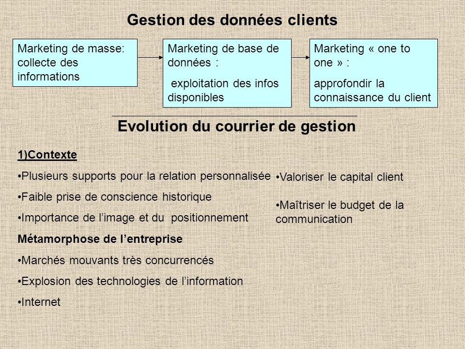 Gestion des données clients Marketing de masse: collecte des informations Marketing de base de données : exploitation des infos disponibles Marketing