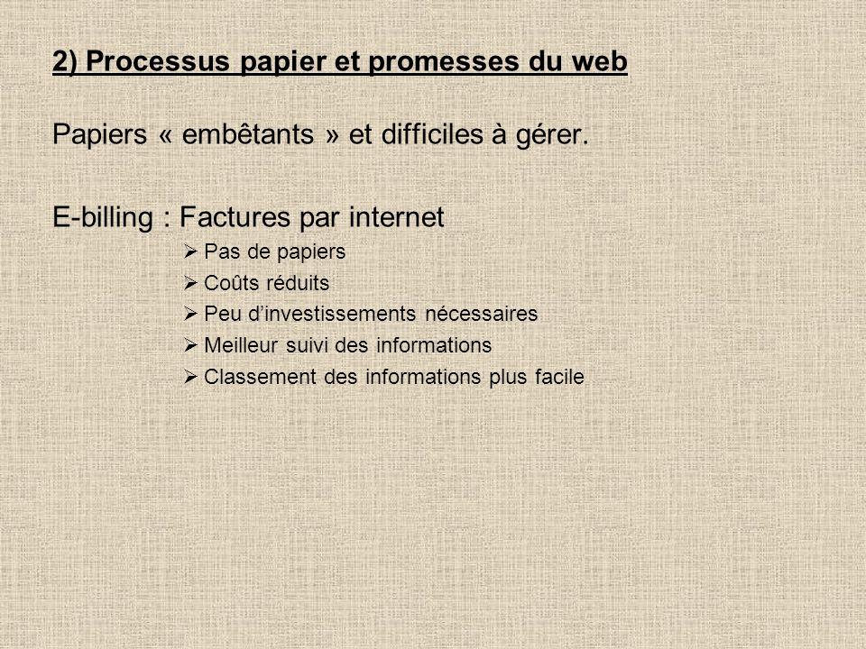2) Processus papier et promesses du web Papiers « embêtants » et difficiles à gérer. E-billing : Factures par internet Pas de papiers Coûts réduits Pe
