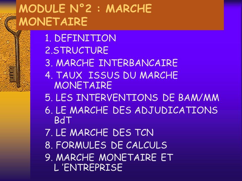 MODULE N°2 : MARCHE MONETAIRE 1.DEFINITION 2.STRUCTURE 3.