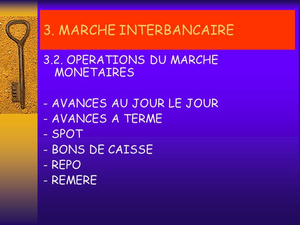 3. MARCHE INTERBANCAIRE 3.1. LES INTERVENANTS : LES ÉTABLISSEMENTS DE CRÉDIT; CDG; MEDIAFINANCE; CAISSE CENTRALE DE GARANTIES; CAISSE MAROCAINE DES MA