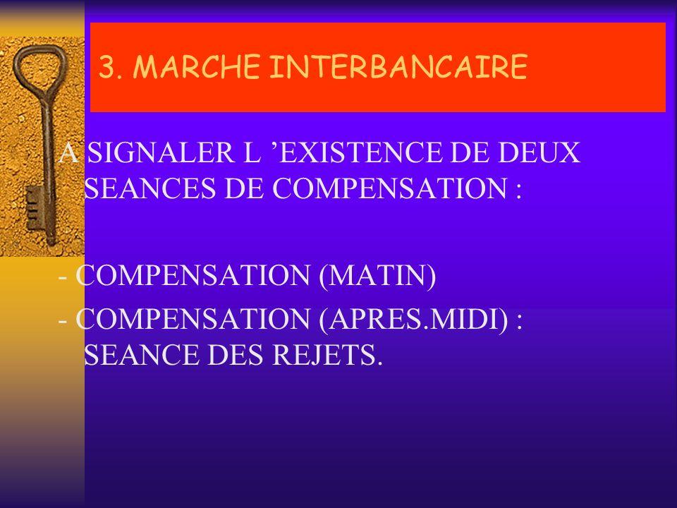 1. AVANCE AU JOUR LE JOUR BANQUE A EXCEDENT (*) BANQUE BDEFICIT PROCEDURE TAUX (*) APRES COMPENSATION 3. MARCHE INTERBANCAIRE