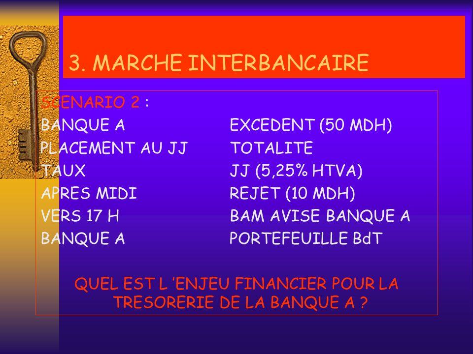 DEUX SOLUTIONS : - SOIT REDUIRE LE MONTANT PLACE AUPRES DE LA BANQUE B : CETTE SITUATION VA ENGENDRER DES PROBLEMES TECHNIQUES A CETTE DERNIERE; - REC