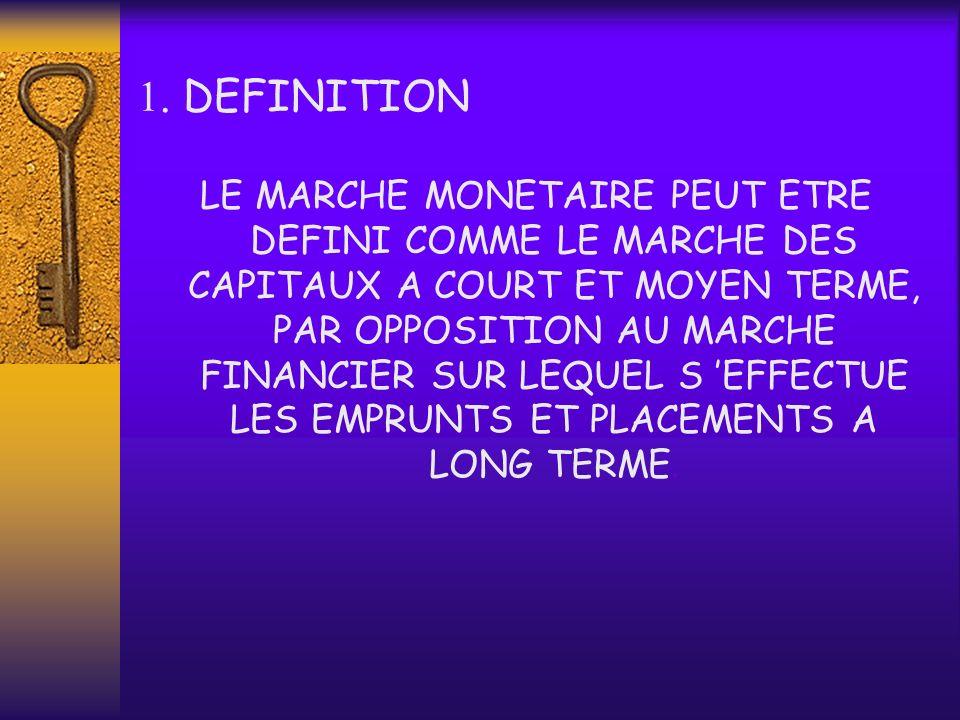 MODULE N°2 : MARCHE MONETAIRE 1. DEFINITION 2.STRUCTURE 3. MARCHE INTERBANCAIRE 4. TAUX ISSUS DU MARCHE MONETAIRE 5. LES INTERVENTIONS DE BAM/MM 6. LE