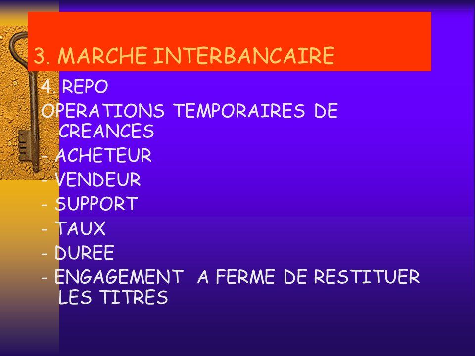 4. BONS DE CAISSE * BANQUE/BANQUE -EMETTEURBANQUE -SOUSCRIPTEURBANQUE -SUPPORT MATERIELFAX -TAUXNEGOCIABLE -DUREE1 à 5 ANS * BANQUE/CLIENTSINTERETS PR