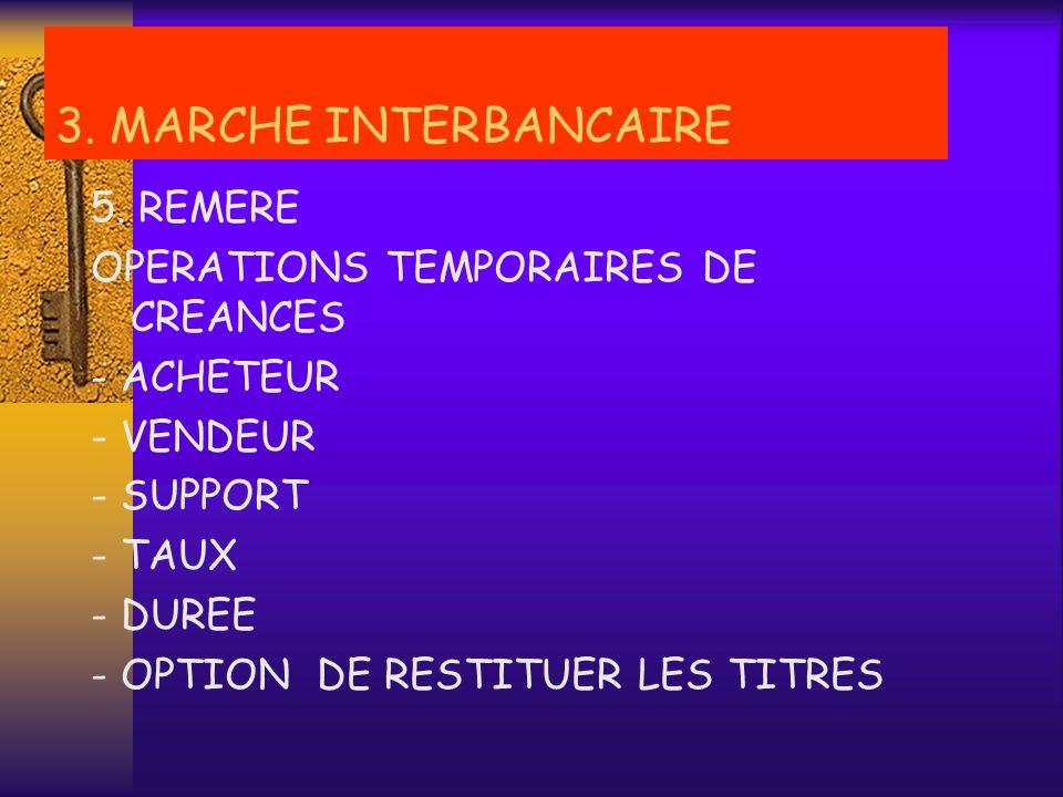 4. REPO OPERATIONS TEMPORAIRES DE CREANCES - ACHETEUR - VENDEUR - SUPPORT - TAUX - DUREE - ENGAGEMENT A FERME DE RESTITUER LES TITRES 3. MARCHE INTERB