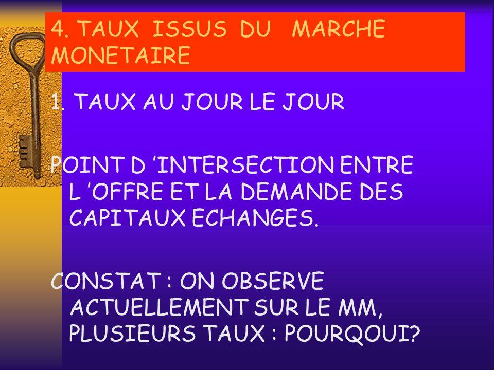 4. TAUX ISSUS DU MARCHE MONETAIRE 1. TAUX AU JOUR LE JOUR (JJ) 2. TAUX MOYEN PONDERE (TMP) 3. TAUX MENSUEL 4. TAUX ANNUEL 5. TAUX DES PENSIONS (24H, 5