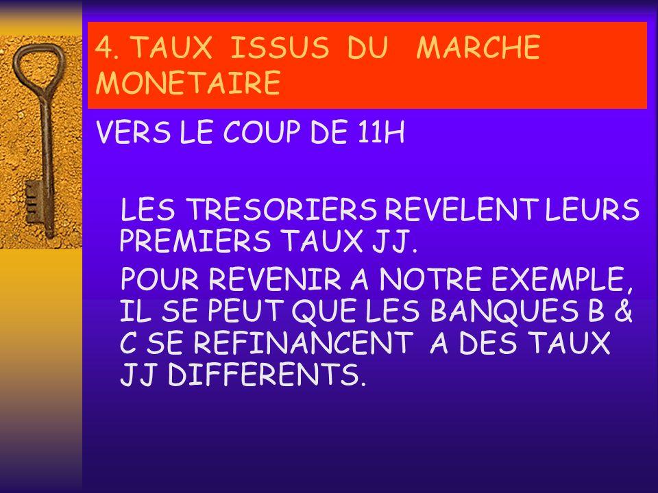1. TAUX AU JOUR LE JOUR VERS LE COUP DE 9h (JOUR J) APPELS TELEPHONIQUES DES TRESORIERS DE BANQUES LES TRESORIERS PLACENT LEURS EXCDENTS A CEUX QUI AC