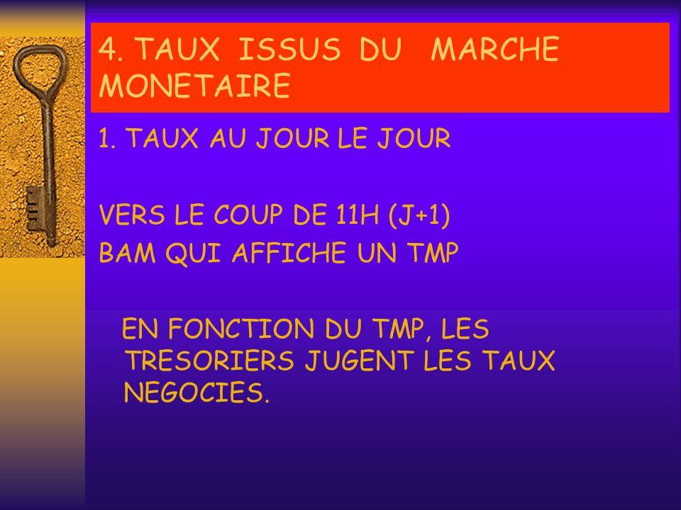 1. TAUX AU JOUR LE JOUR SUR LE MARCHE MONETAIRE LE TAUX JJ DE 9H EST DIFFERENTS DE CELUI DE 10H. A DEFAUT D UN MARCHE EFFECIENT, IL EST DIFFICILE DE D