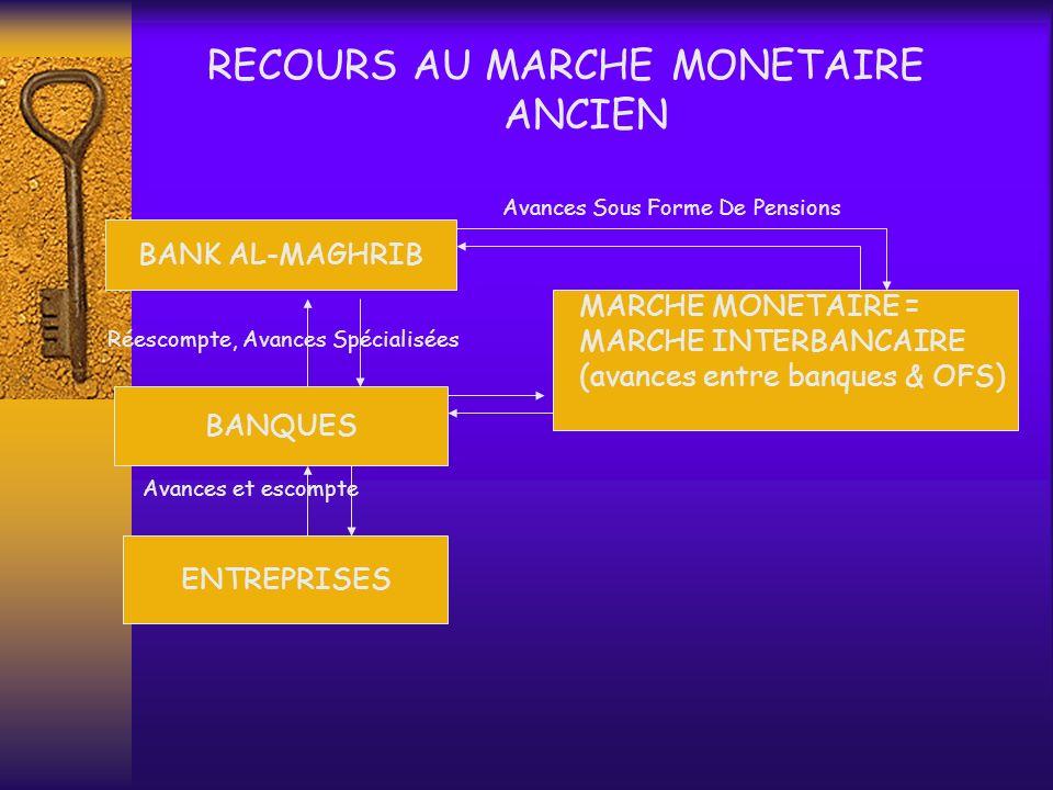 INITILEMENT LE MARCHE MONETAIRE ETAIT CONFINE AUX SEULES TRANSACTIONS ENTRE BANQUES OU ENTRE CELLES-CI ET LES EX-ORGANISMES FINANCIERS (DONT LA CDG),
