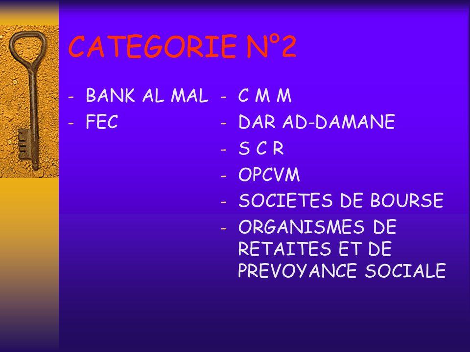 CATEGORIE N°1 ABM BANKCDG ARAB BANKCNCA BCPCITIBANK BCMCDM BMAOCIH BMCEMEDIAFINANCE BMCISGMB BNDESMDC UMBWAFABANK
