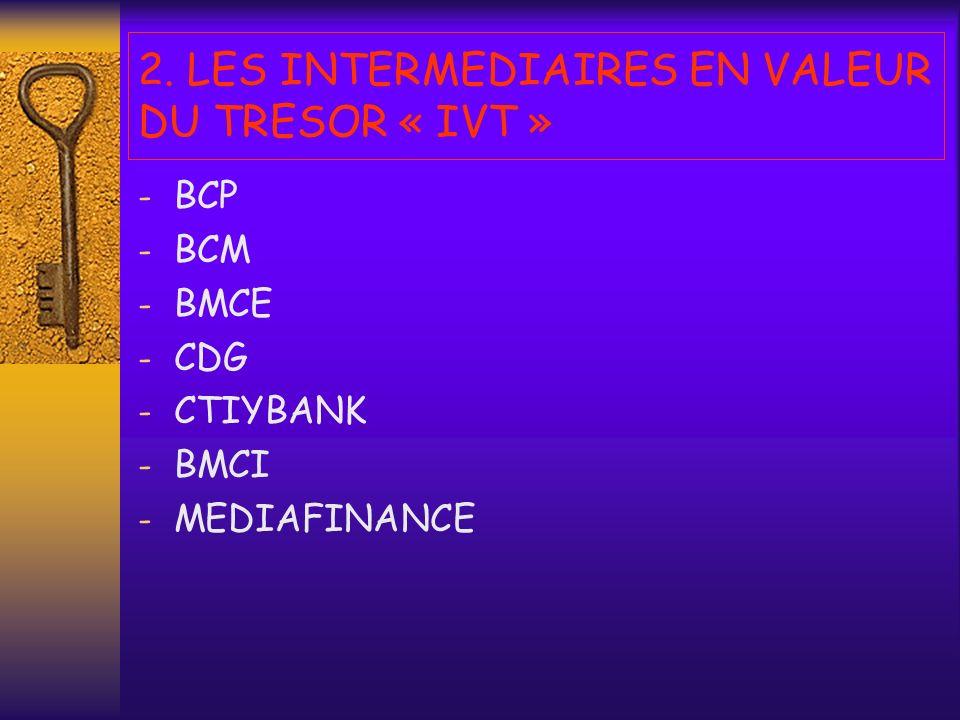 CATEGORIE N°2 - BANK AL MAL - FEC - C M M - DAR AD-DAMANE - S C R - OPCVM - SOCIETES DE BOURSE - ORGANISMES DE RETAITES ET DE PREVOYANCE SOCIALE