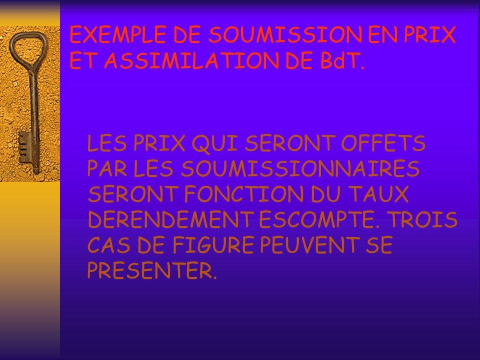 EXEMPLE DE SOUMISSION EN PRIX ET ASSIMILATION DE BdT. LE 15/01/97, LE TRESOR A EMIS DES BONS A 2 ANS DE 100 DH, AU TAUX NOMINAL DE 10% ET A ECHEANCE D