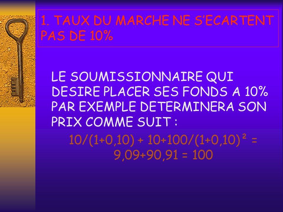 EXEMPLE DE SOUMISSION EN PRIX ET ASSIMILATION DE BdT. LES PRIX QUI SERONT OFFETS PAR LES SOUMISSIONNAIRES SERONT FONCTION DU TAUX DERENDEMENT ESCOMPTE