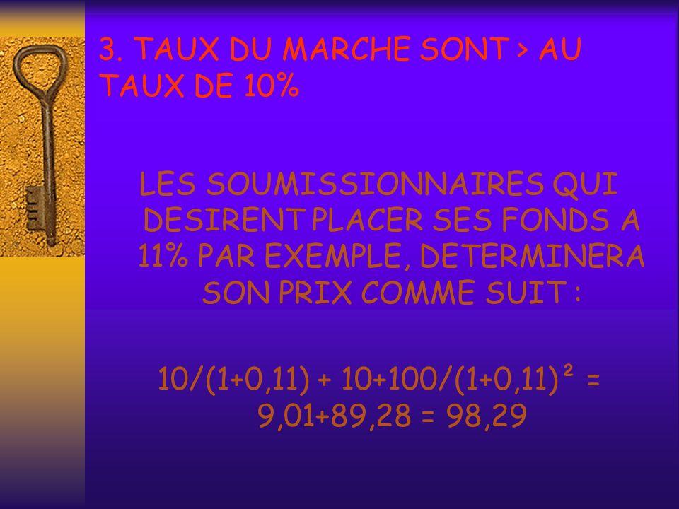 2. TAUX DU MARCHE SONT < AU TAUX DE 10% LE SOUMISSIONNAIRE QUI DESIRENT PLACER SES FONDS A 8% PAR EXEMPLE, DETERMINERA SON PRIX COMME SUIT : 10/(1+0,0
