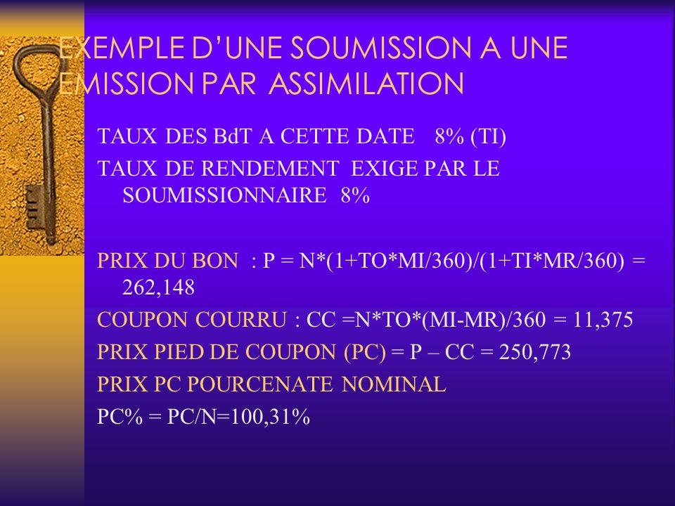 EXEMPLE DUNE SOUMISSION A UNE EMISSION PAR ASSIMILATION CARACTERISTIQUES DES BONS SUR LESQUELS PORTENT LEMISSION PAR ASSIMILATION : - NOMINAL UNITAIRE