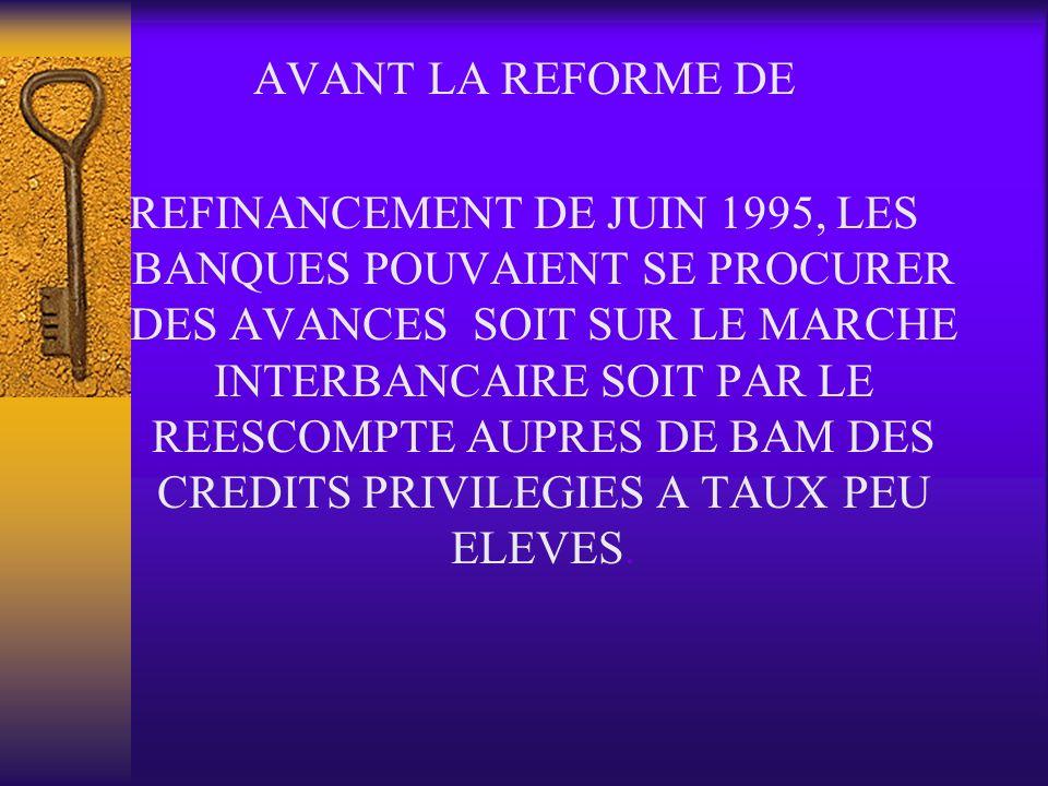 AVANT LA REFORME DE REFINANCEMENT DE JUIN 1995, LES BANQUES POUVAIENT SE PROCURER DES AVANCES SOIT SUR LE MARCHE INTERBANCAIRE SOIT PAR LE REESCOMPTE AUPRES DE BAM DES CREDITS PRIVILEGIES A TAUX PEU ELEVES.