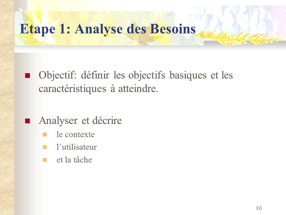 10 Etape 1: Analyse des Besoins Objectif: définir les objectifs basiques et les caractéristiques à atteindre. Analyser et décrire le contexte lutilisa