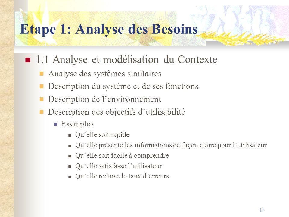 11 Etape 1: Analyse des Besoins 1.1 Analyse et modélisation du Contexte Analyse des systèmes similaires Description du système et de ses fonctions Des