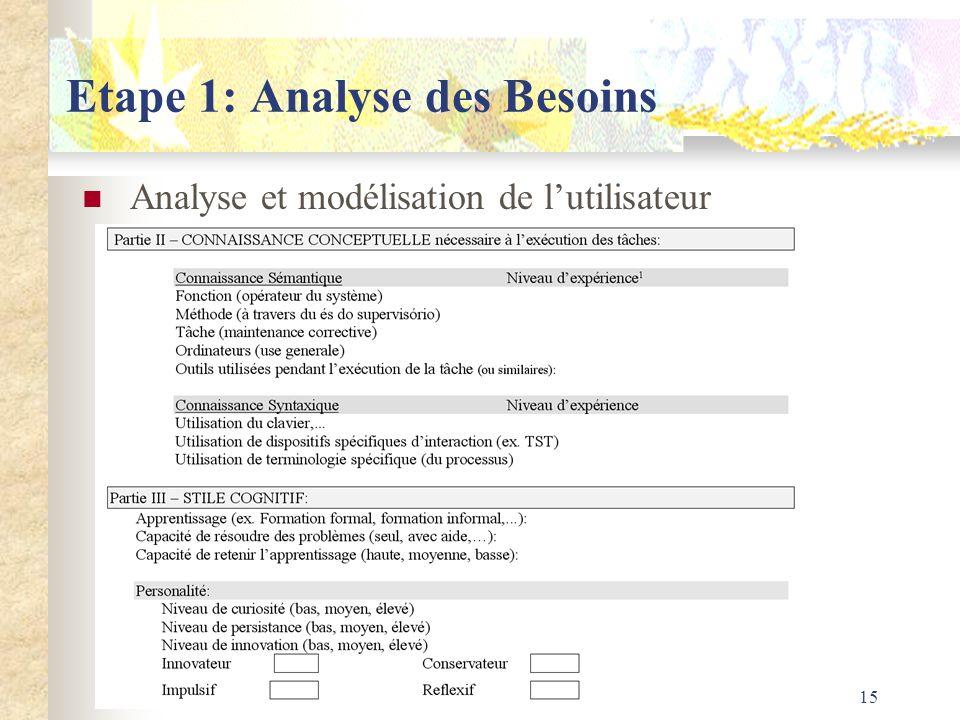 15 Etape 1: Analyse des Besoins Analyse et modélisation de lutilisateur