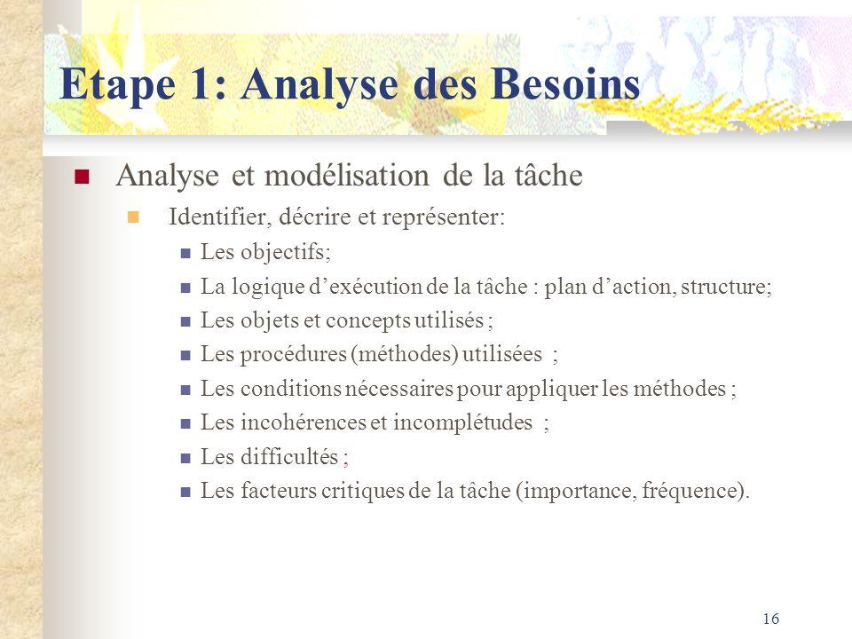 16 Etape 1: Analyse des Besoins Analyse et modélisation de la tâche Identifier, décrire et représenter: Les objectifs; La logique dexécution de la tâc