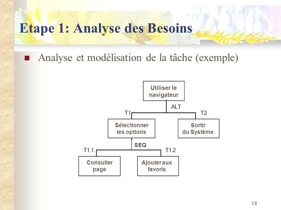 18 Etape 1: Analyse des Besoins Analyse et modélisation de la tâche (exemple) Utiliser le navigateur Sélectionner les options Sortir du Système Consul